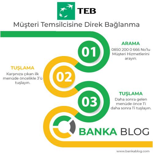 TEB Bankası Müşteri Hizmetlerine Direk Bağlanma