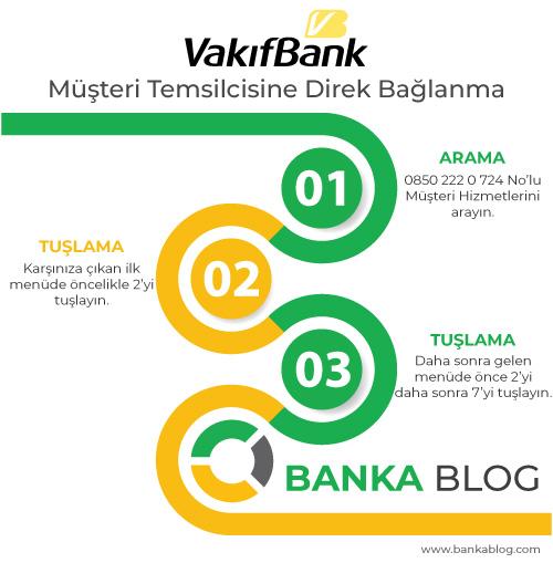 VakıfBank Müşteri Hizmetlerine Direk Bağlanma