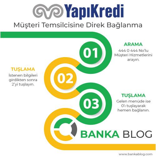 Yapı Kredi Müşteri Hizmetlerine Direk Bağlanma