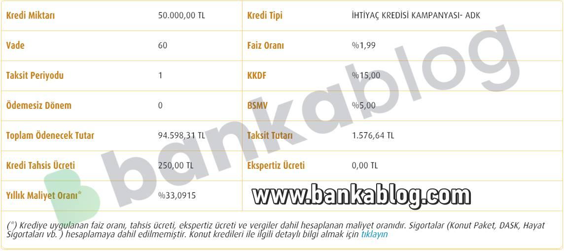 vakıfbank tarla ipotekli kredi